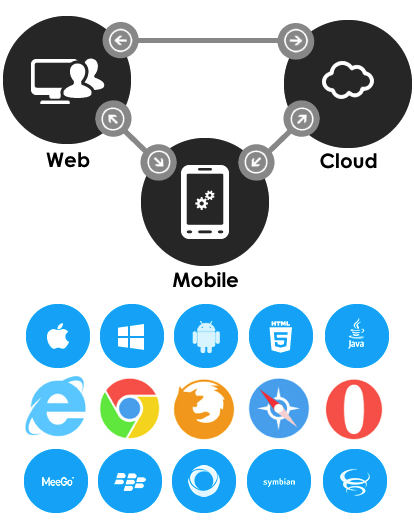 App and Web Development Experts - Hasten Technologies Pvt Ltd